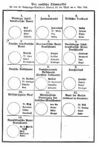 Wahlzettel, Reichstagswahl 1924 (Mai), Baden