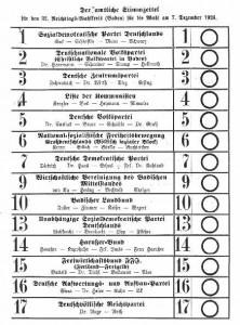 Wahlzettel, Reichstagswahl 1924 (Dezember), Baden